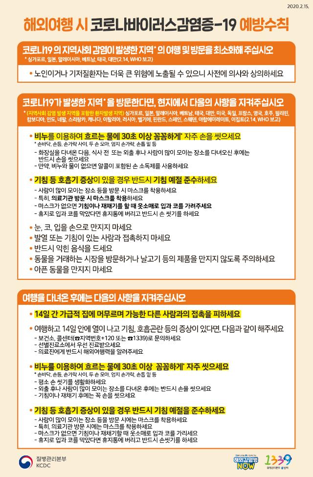 200219 해외여행 예방수칙 안내문.png